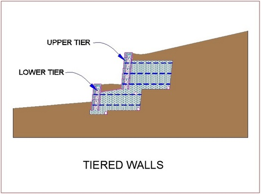when dealing with tiered walls a retaining wall contractor will ask - Retaining Wall Engineering Design