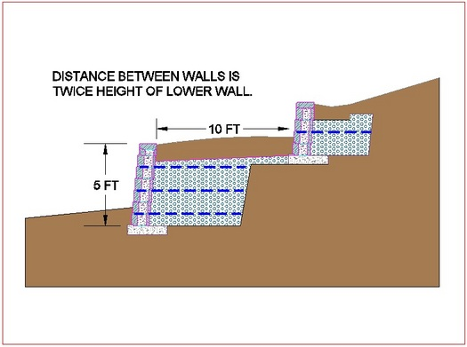 question can the lower wall be specially designed for the surcharge of the upper wall answer yes definitely a retaining wall engineer can design the